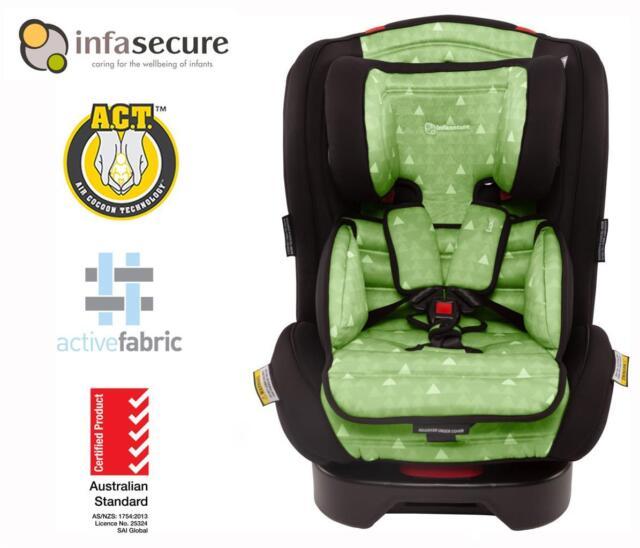infa secure kompressor treo review
