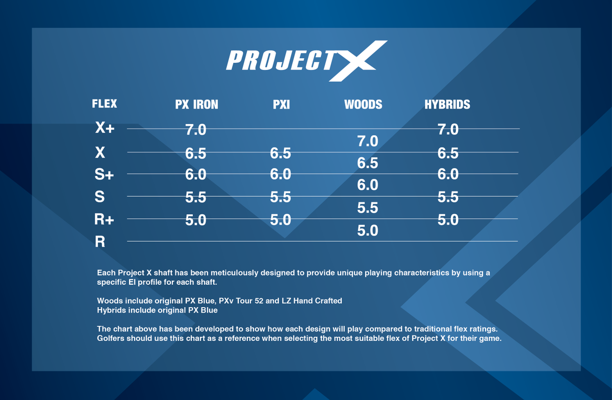 project x 6.0 review